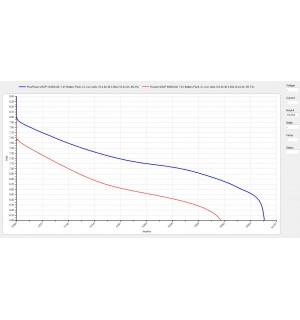 PluzPower Supernova 10 10400mAh 7.4V Battery Pack 2S4P 10.4Ah